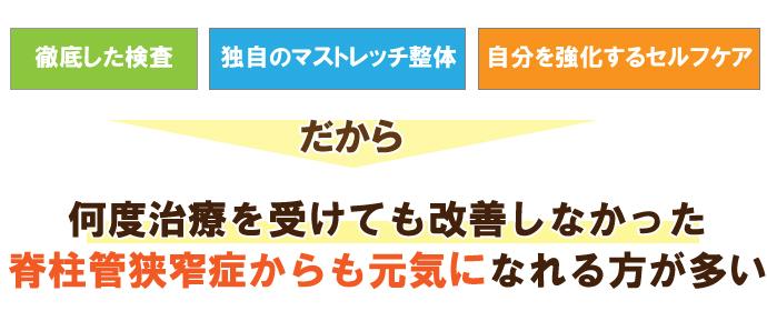 kyousaku_sejutu_result